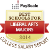liberal arts majors