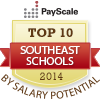 top ten southeast schools