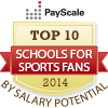 Best schools for sports fans by salary potential