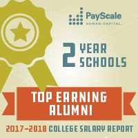 Top Earning Alumni