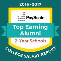 Top Earning Alumni