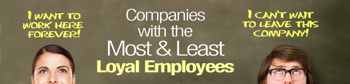 most and least loyal employees