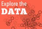 explore the data