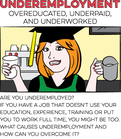 Underemployment Report PayScaleUnderemployed