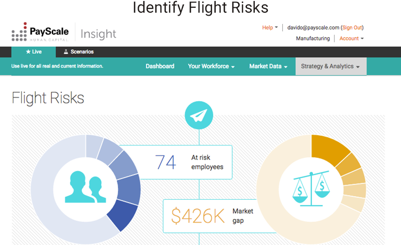Discover Flight Risks with PayScale Insight