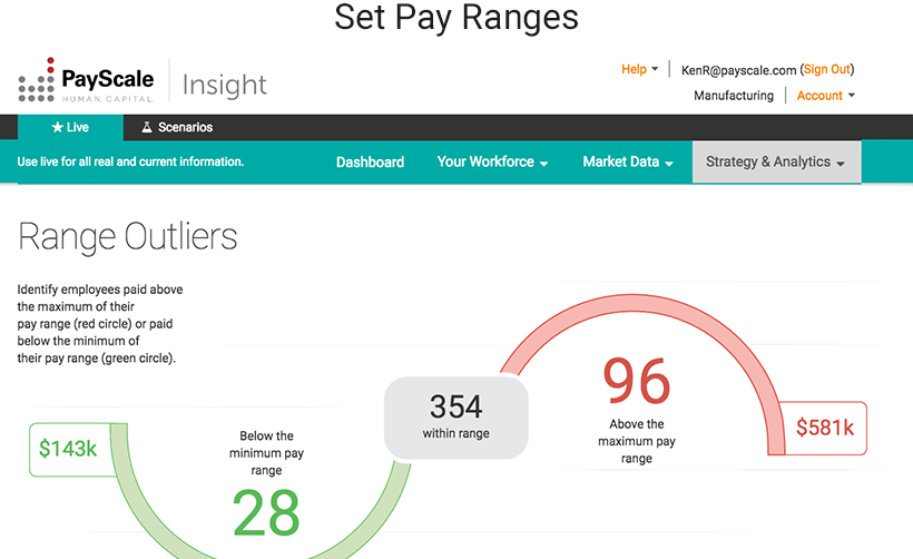 Set Pay Ranges with PayScale Insight