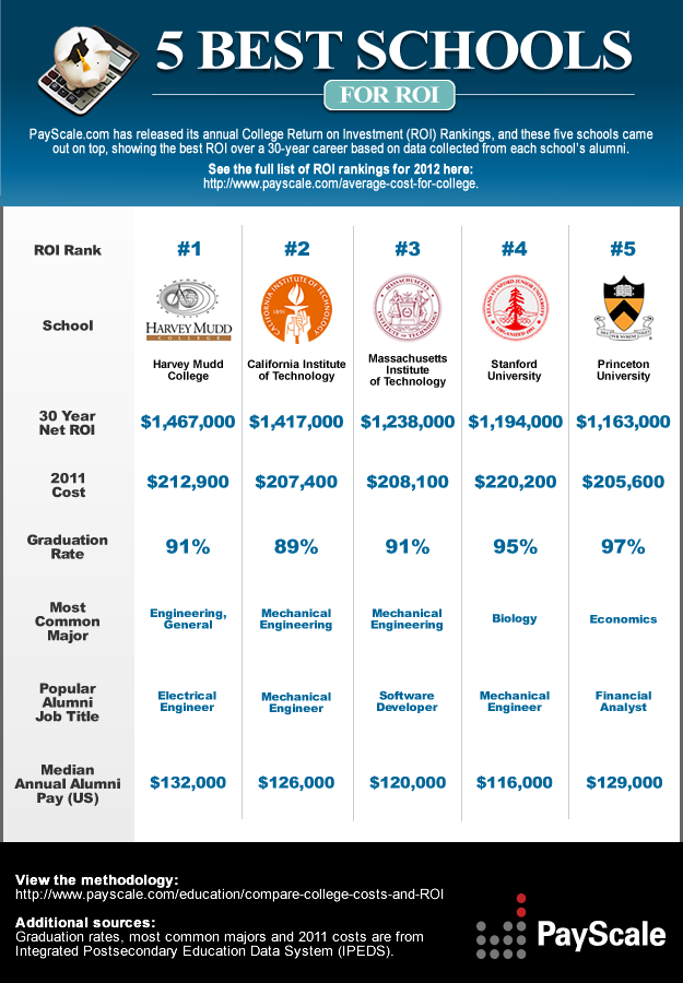 Best investments at ages 55+ - Apr. 16, 2012